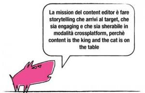 content editing