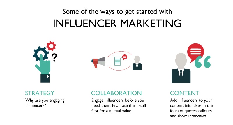 getting-started-with-influencer-marketing
